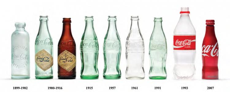 butelka jako zastrzeżony znak towarowy
